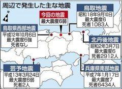 鳥取県中部で震度弱を観測した地震で今後も震度弱程度の地震が起こる可能性があるんだって 南海トラフ巨大地震への影響はないみたいだけどなんだか怖いな 皆さんも気を付けてくださいね tags[鳥取県]