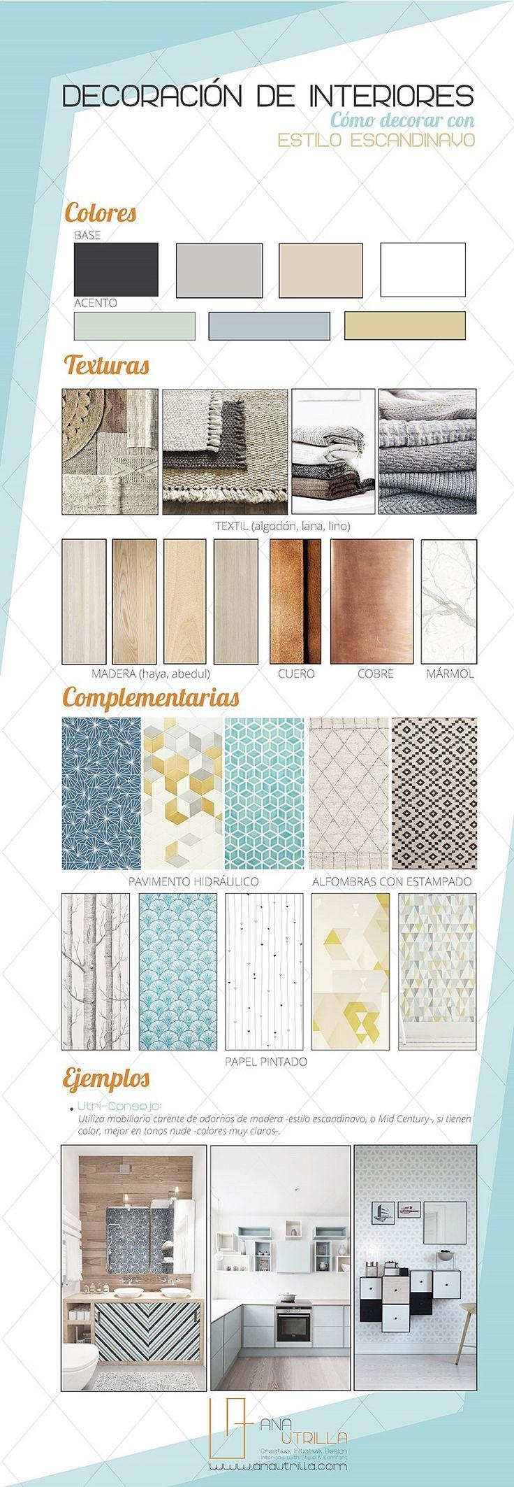 Infografía resumen de cómo decorar con estilo nórdico por Ana Utrilla