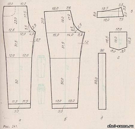Выкройка женских спортивных брюк на резинке