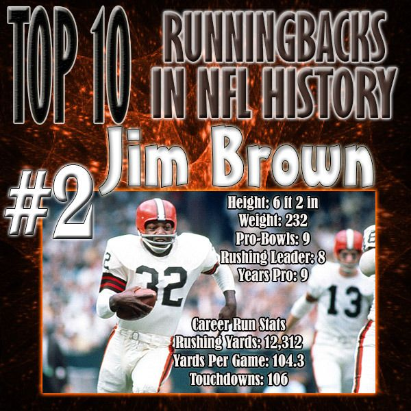Many people know Jim Brown as a god, and is not only referred to as by many the greatest runningback in NFL history, but also the greatest player in NFL history. Jim Brown was as durable as they came, and dominated ever single season during his career during the 14 game seasons and never once missing a game. For video highlights, and more visit - http://prosportstop10.com/top-10-running-backs-in-nfl-history/