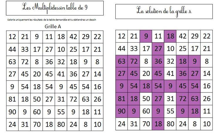 Multiplidessin colorier les r sultats du table donn e for Les table de multiplication jeux