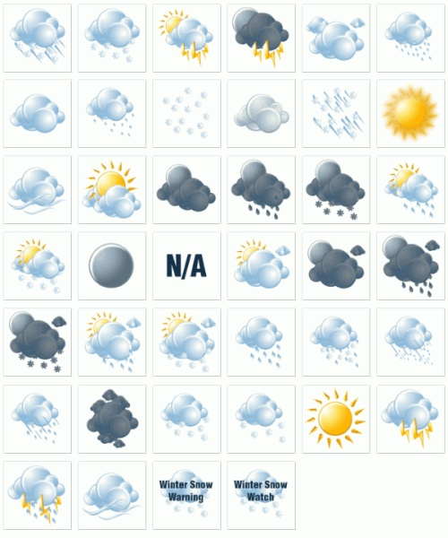 Bubble Weather Icons
