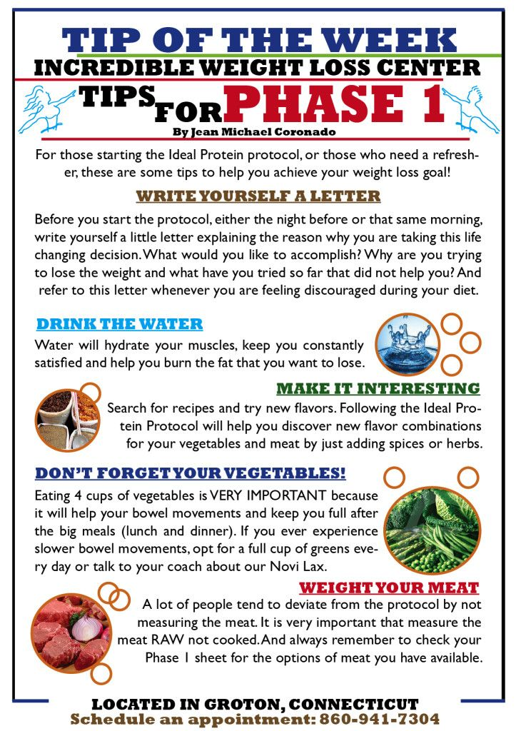 Problems sticking with your Ideal Protein diet? Get some reinforcements on what to do and information that you might need to know about Phase 1!