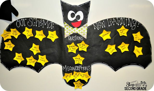 Finding Bat Facts: With FREEBIES! | Step into 2nd Grade with Mrs. Lemons | Bloglovin'