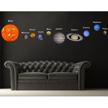 You'll love the Solar Planets Fabric Wall Decal at Wayfair - Great Deals on all Décor products with Free Shipping on most stuff, even the big stuff.