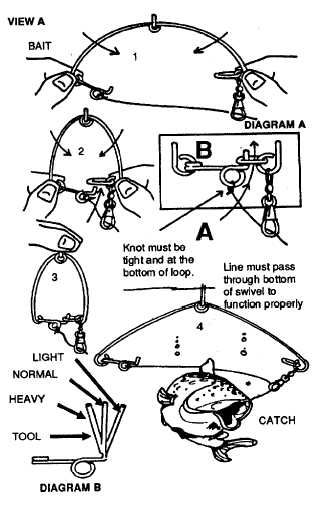 speed hook fishing - Pesquisa Google