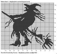 Free Filet Crochet Charts and Patterns: Filet Crochet Witch - Chart 1