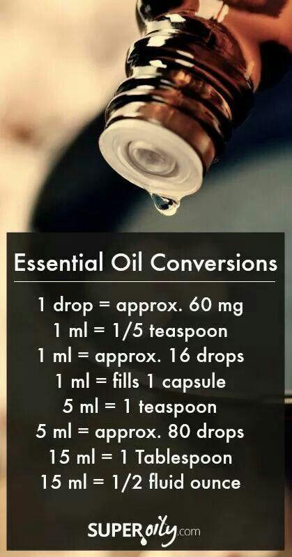 Essential oil measurement conversions
