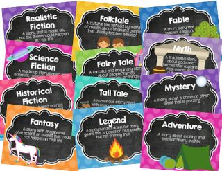 Lessons with Laughter: Classroom Library Labels & Chalkboard Theme!