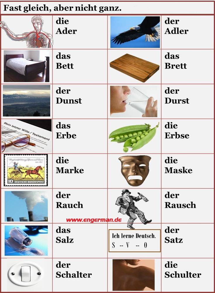 Is German a good language to learn just for fun? - Quora