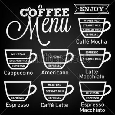 Coffee Menu with Cups of Coffee Drinks in Vintage Style on Chalkboard