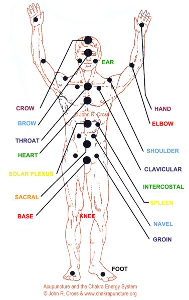 118 Best Chakra S And Aura S The Light Within Amp Without