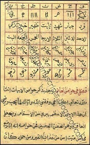 İsmi Azam Hayır Hatemi - Gizli İlimler Sitesi