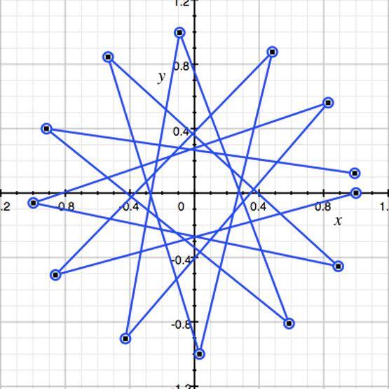 18 best Pythagoras images on Pinterest Pythagoras quotes - pythagorean theorem worksheet