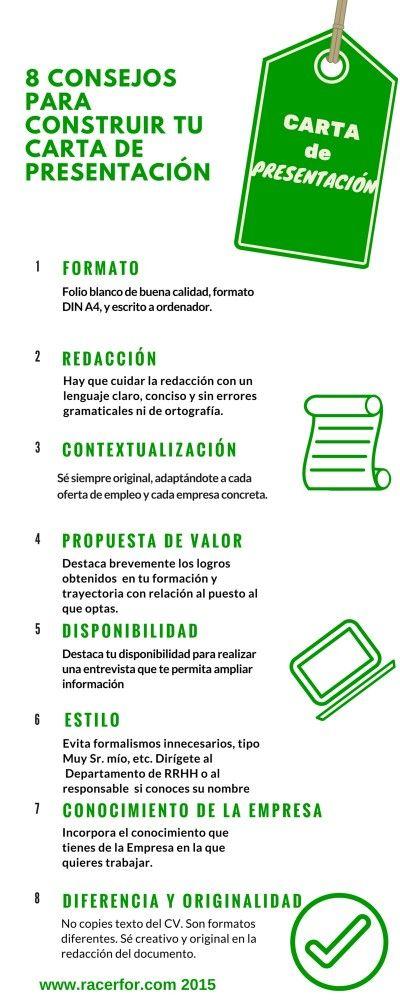 La Carta de Presentación como complemento necesario del CV