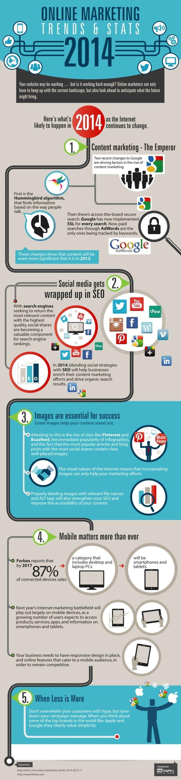 Content, Social, Mobile Digital Marketing Trends For 2014 #mobile #smartphone #youtube #twitter #pinterest #vine