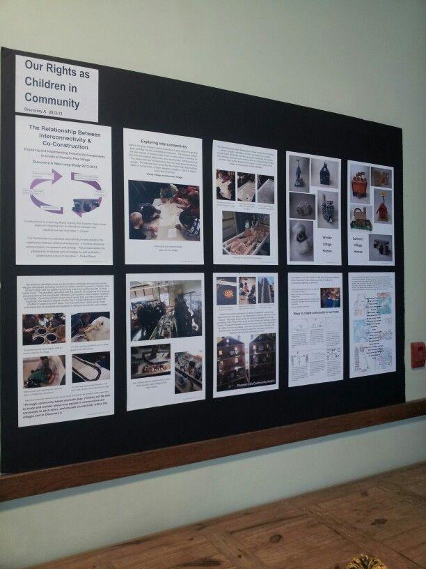 Final documentation board - culmination of year long classroom study GRCDC