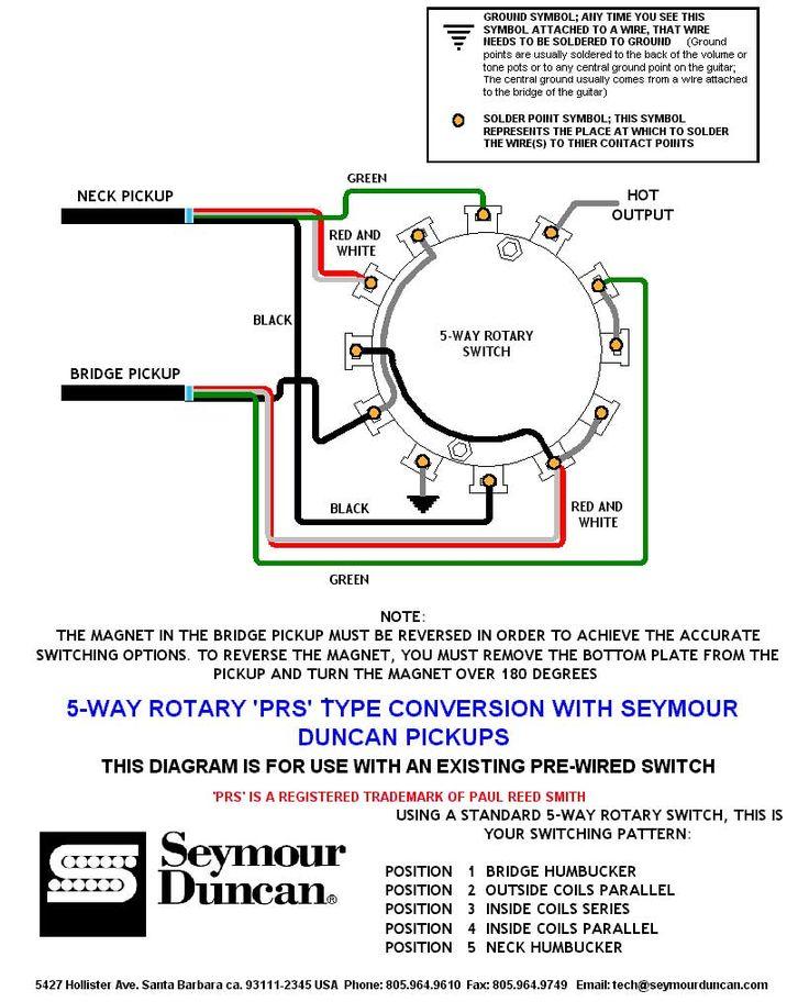 fcbb2a8671bd320dd764a36c8ae9e1ac--guitar-tips-guitar-lessons Fender Telecaster Humbucker Wiring Diagram For One on stratocaster wiring, fender wiring diagrams, dean jb 4 2 volume 1 tone bass wiring, dual humbucker telecaster wiring, fender jazz bass wiring, fender volume pot wiring,