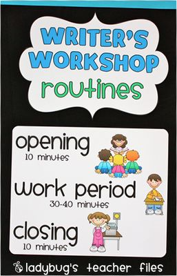 Ladybug's Teacher Files: Reader's & Writer's Workshop Routines