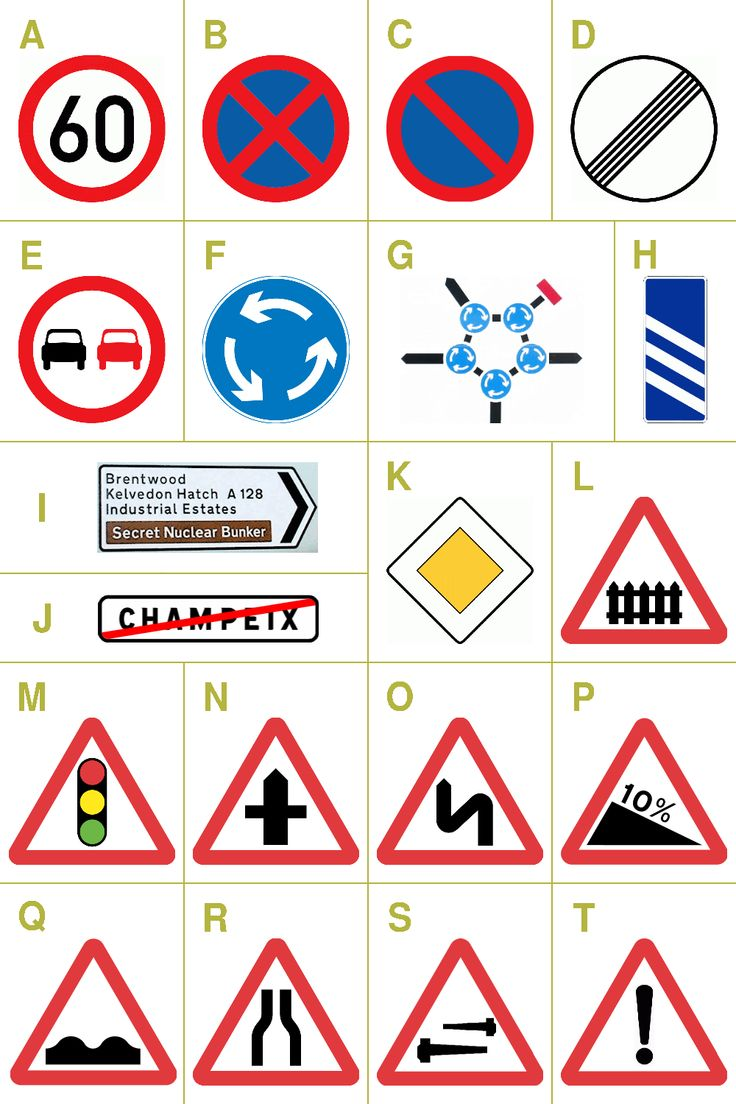 Road Warning Signs And Their Meanings Pinterest • The worl...