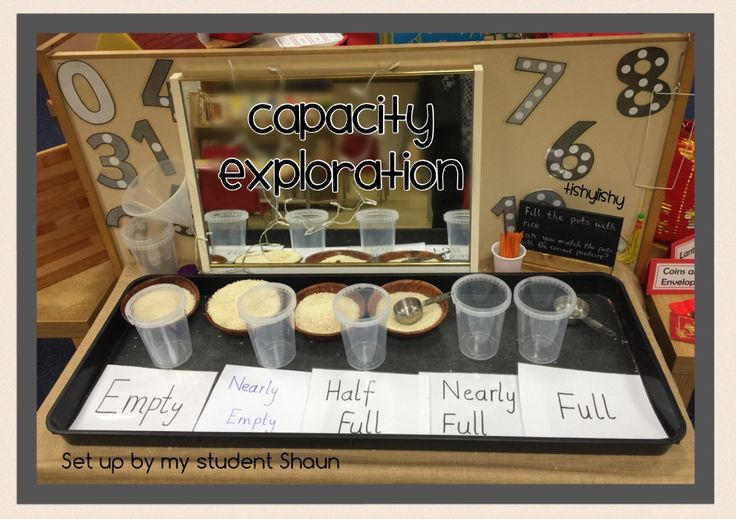 Capacity exploration