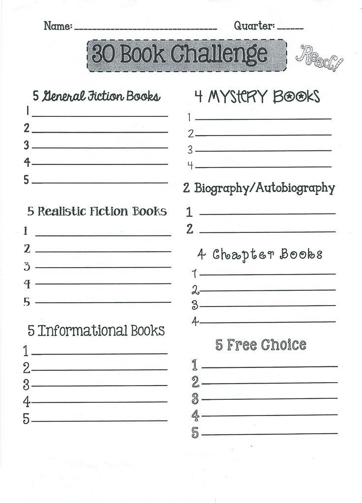 40 best ELA images on Pinterest School, Gym and Reading - sample workshop evaluation form example