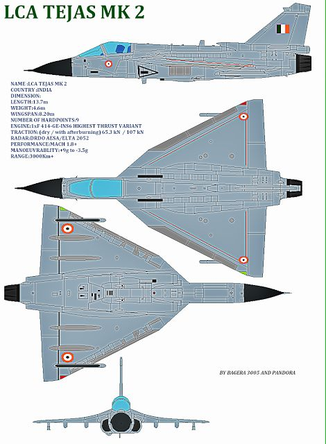 HAL Tejas a Multirole Light Fighter Developed by India by www.ssbcrack.com