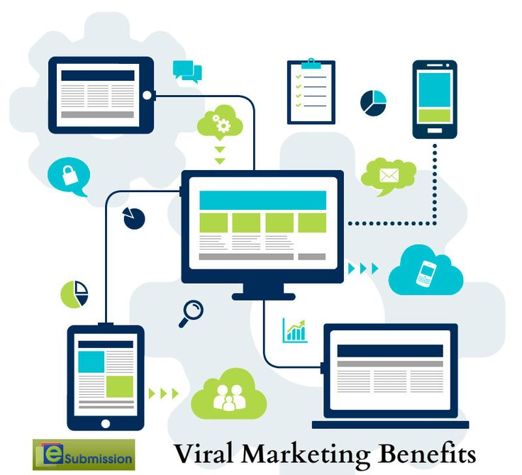 EasySubmission - Viral Marketing Benefits Services - http://goo.gl/v8H2ea