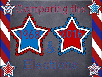 Do you see any similarities in this 2016 Election? Think back to 1968. Through this lesson, the students will see the similarities between the 1968 Presidential Election & the 2016 Presidential Election. They will be able to see how the candidates compare to the candidates in 1968. This would be a great homework assignment, in-class assignment, or substitute plan!