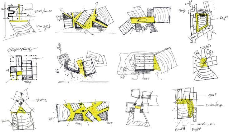 architecture project location - Buscar con Google