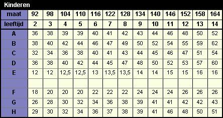 tabel kindermaten