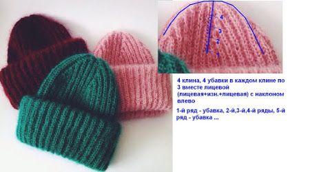 Valentinka37 - я так думаю, вы об оформлении донышка (макушки) спрашиваете? Вяжем 2 высоты отворота (сложено вдвое), затем саму шапку, петли разделить на 4 части (клина), далее убавки (см. а фото).