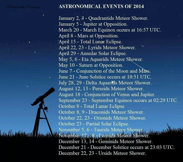 astronomy calendar 2017 back yard - photo #24
