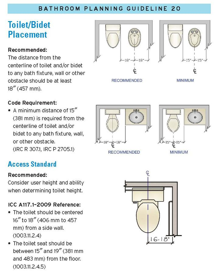 Toilet Bidet Placement Small Bathroom Floor Plans