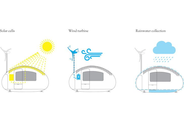 World's first off-grid Ecocapsule home to hit the market this ...