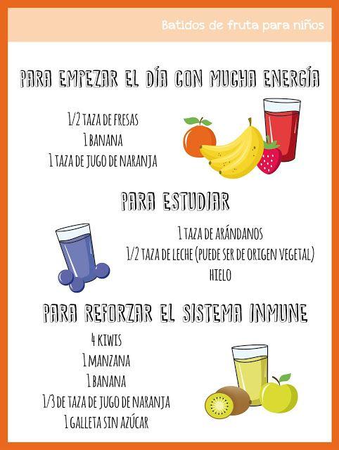 5 batidos de fruta para niños en menos de 5 minutos ~ NATÚ  https://tipsalud.com