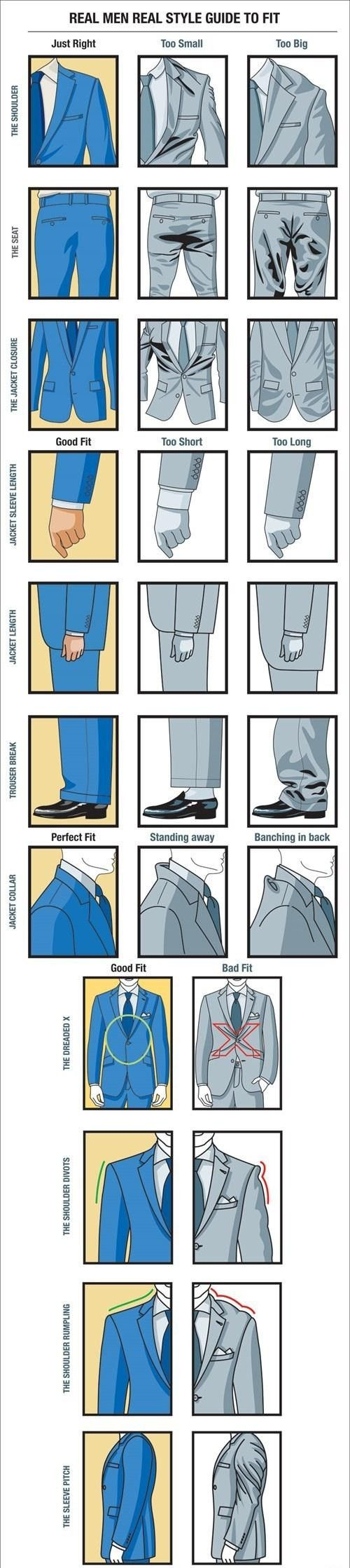 Men's Style Guide To Fit