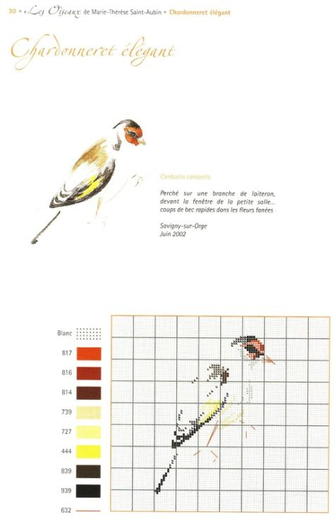 free simple modern bird cross stitch pattern and color chart based off watercolor paintings