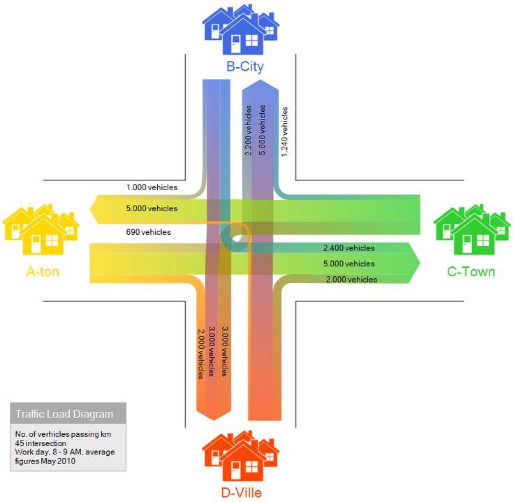 Sankey diagram 3d | Find image