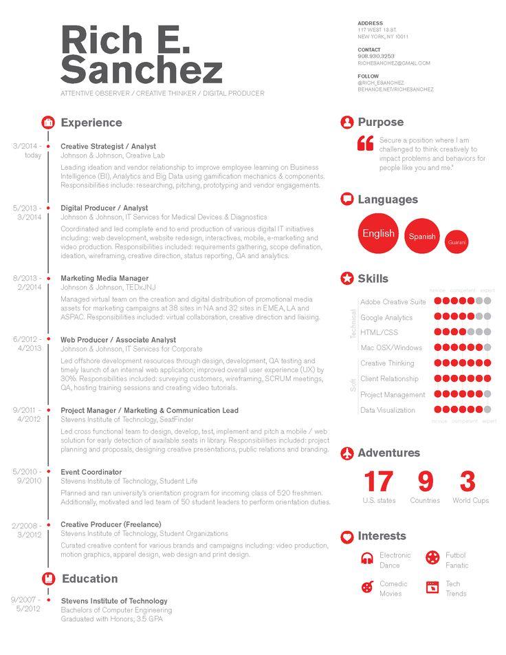Simple & Clean Infographic / timeline resume design for Digital Marketing, Project Management or Technology facing role #design #digitalmarketing #branding #digitalmarketingcareer
