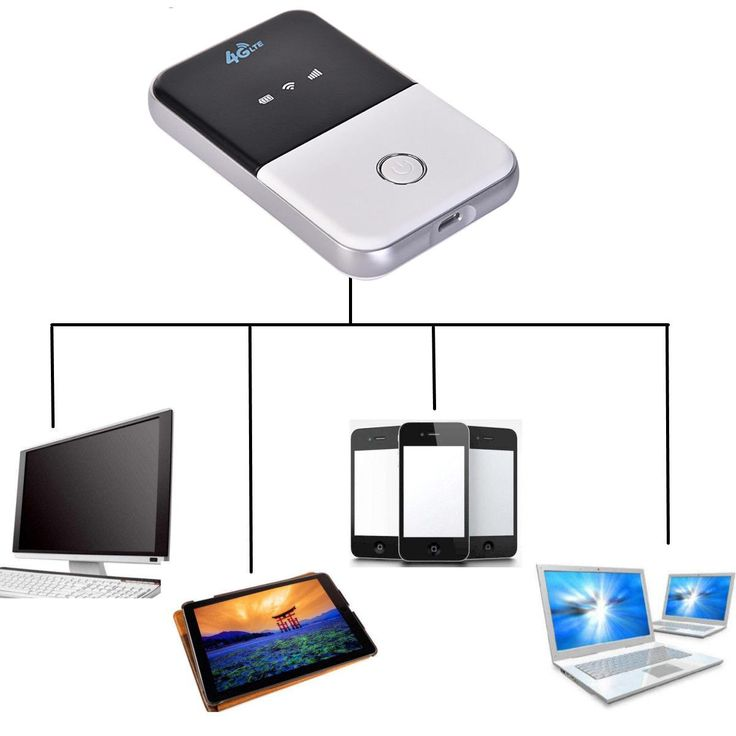 Portable 3G 4G Router LTE 4G Wireless Router Mobile Wifi Hotspot SIM Card Slot for Mobile Phone Sale - Banggood.com