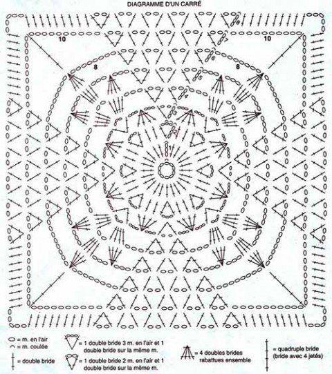 Delicadezas en crochet Gabriela: Manta de motivos