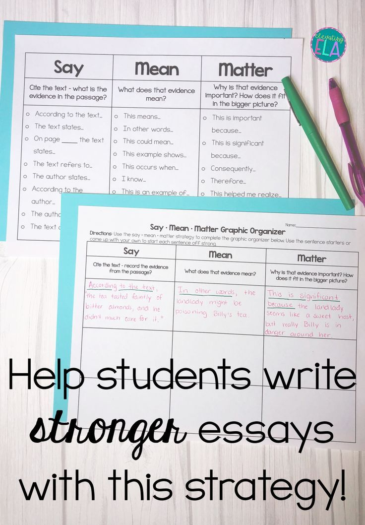 Say Mean Matter Writing Strategy Middle School Teaching Strategies Paraphrase Sentence Starters