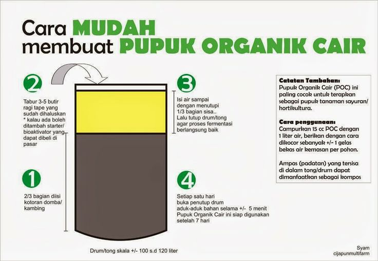 Organik, Dasar Organik, Pupuk Cair, Pupuk Organik, Tips dan Trik