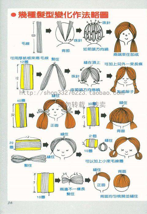 Tutoriales para hacer pelo de muñecas