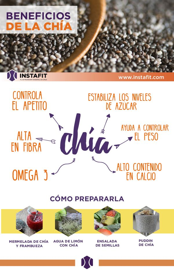 Conoce los beneficios y super usos de la Chía :https://vida.instafit.com/bienestar/3-razones-las-la-chia-adelgaza.html