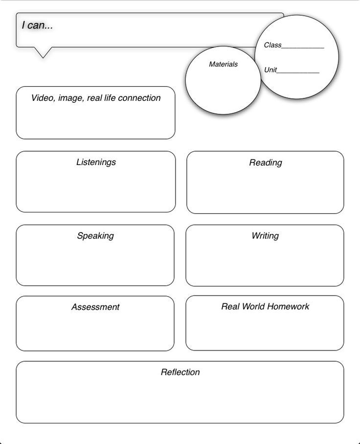 499 best School Stuff images on Pinterest Spanish classroom - instructor evaluation form
