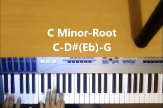 Piano  Playing: Minor triads with inversions in all 12 keys