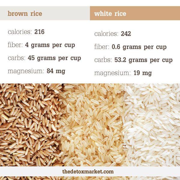 17+ Best Images About Grains, Beans, Peas, Lentils, Seeds