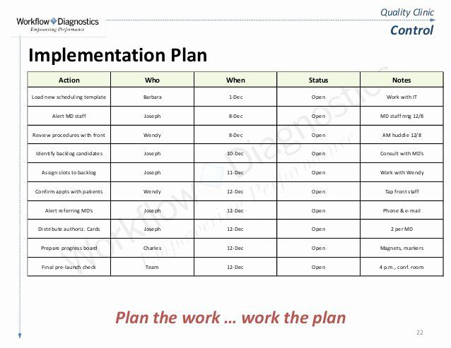 Simple Implementation Plan Template Awesome Quality Clinic Lean Six Sigma Fundamentals Training Sam In 2020 Implementation Plan How To Plan Business Plan Template Free